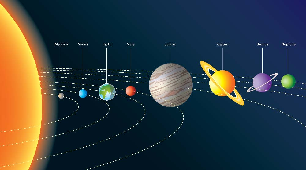 current solar system - photo #3